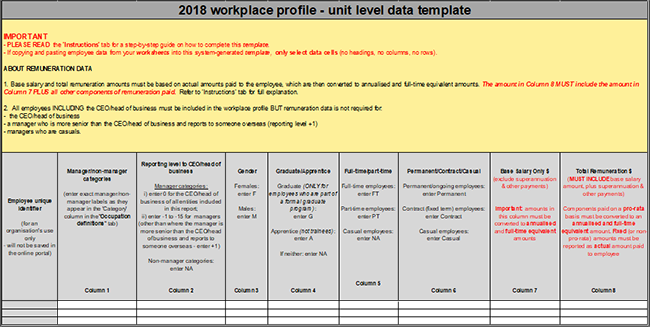 preparing workplace profile data the workplace gender equality agency