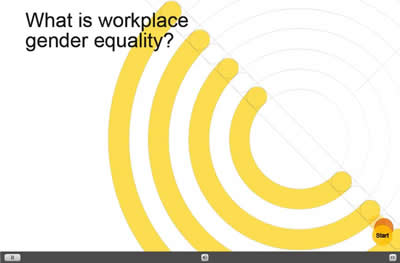 Equality in the workplace essay