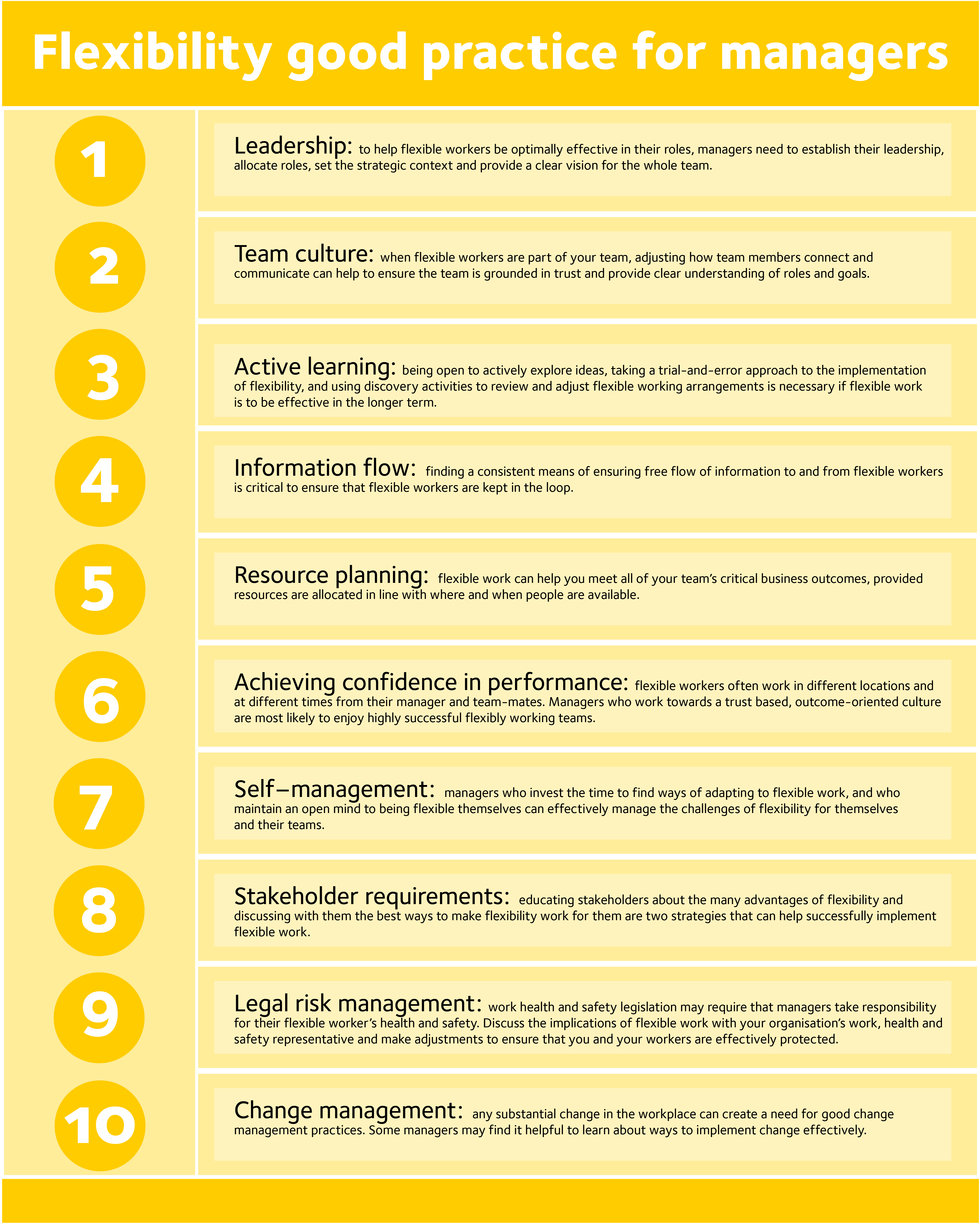 infographic depicts 10 flex leading practice behaviours that managers demonstrate