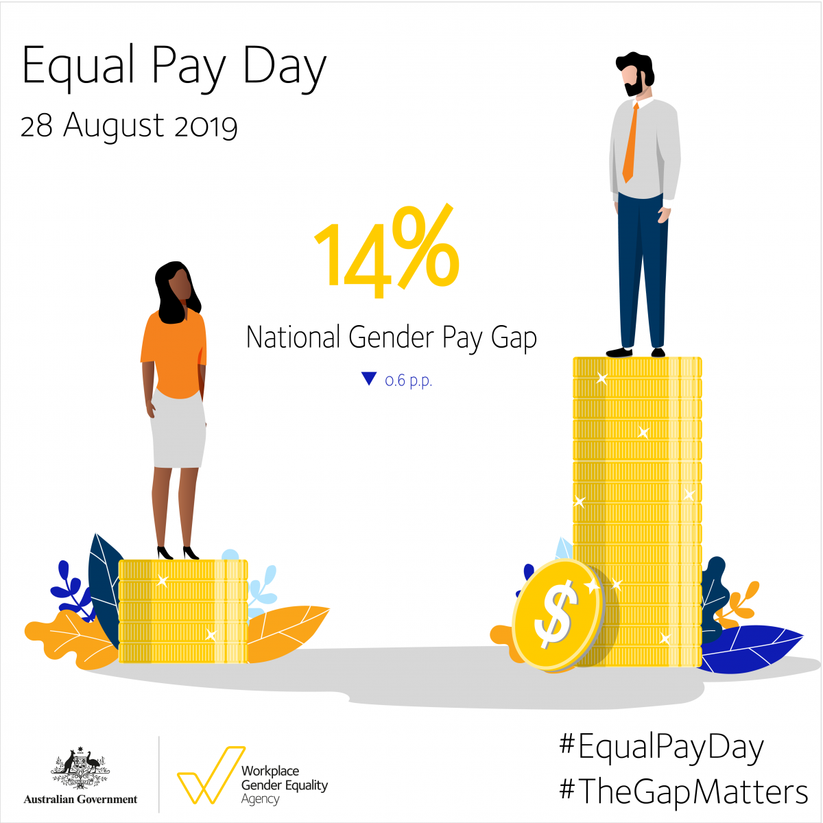 Equal Pay Day 2019 - 14% gender pay gap