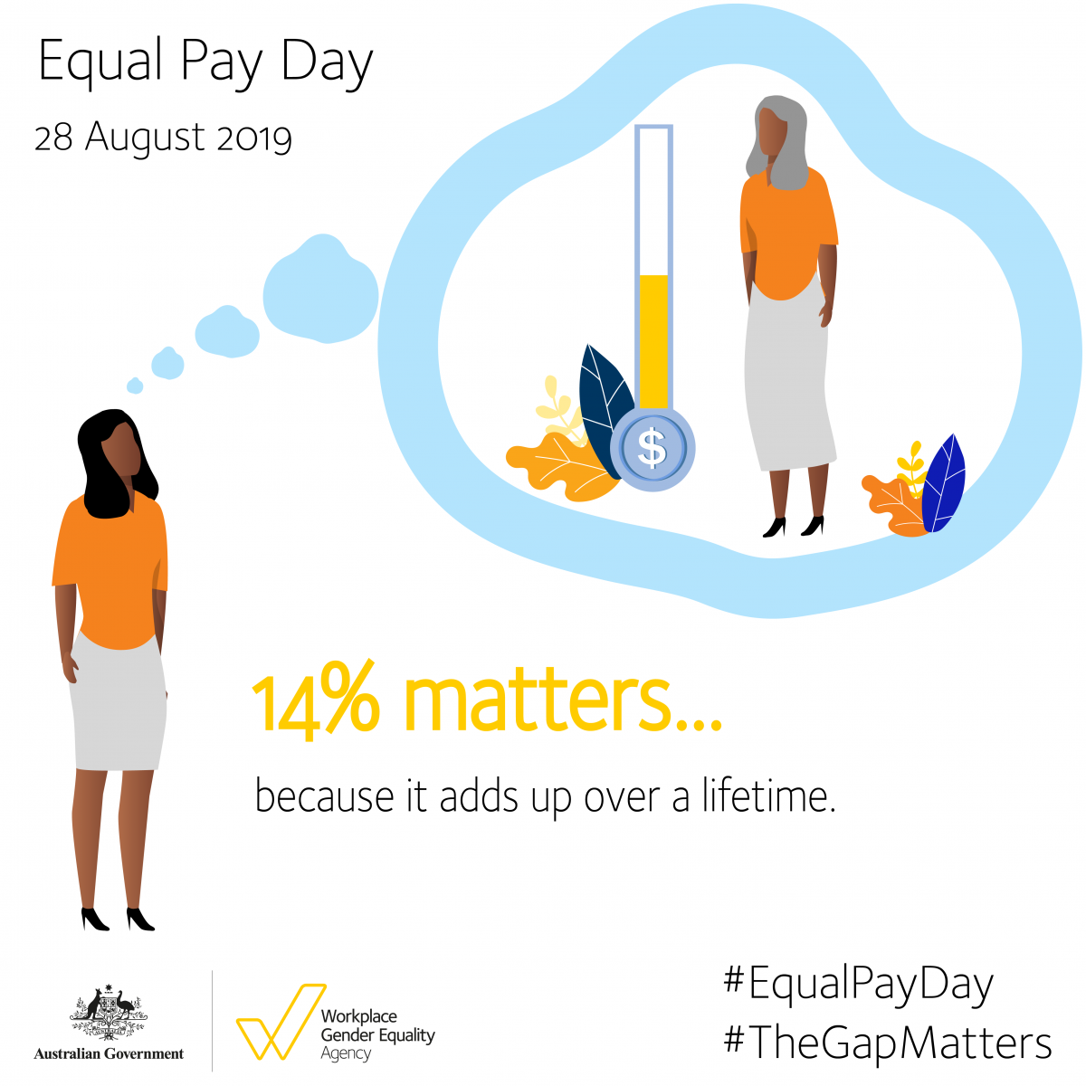 Equal Pay Day 2019 - #TheGapMatters - Retirement