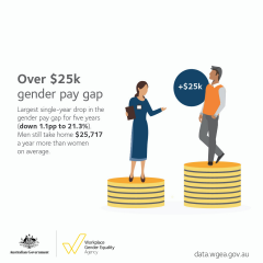 2018 Data Launch - Gender pay gap