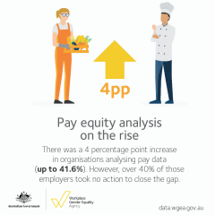 2018 Data Launch - pay equity analysis