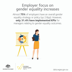 2018 Data Launch - gender equality strategy