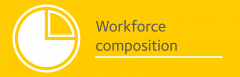 Workforce composition
