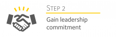 2. Gain leadership commitment