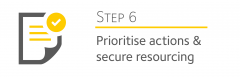 Prioritise actions and secure resourcing