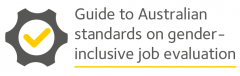 Image is a decorative banner which says Guide to Australian standards on gender-inclusive job evaluation