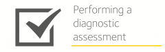 Image is decorative and depicts performing a diagnostic assessment